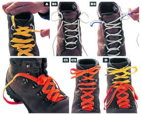 这时候如果你把鞋带系得紧,鞋舌会顶到脚踝的部位,挡住可能会扎伤你的图片