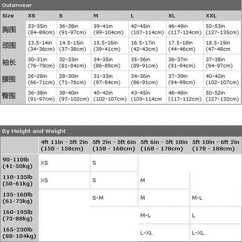 Marmot土拨鼠官方尺码对照表